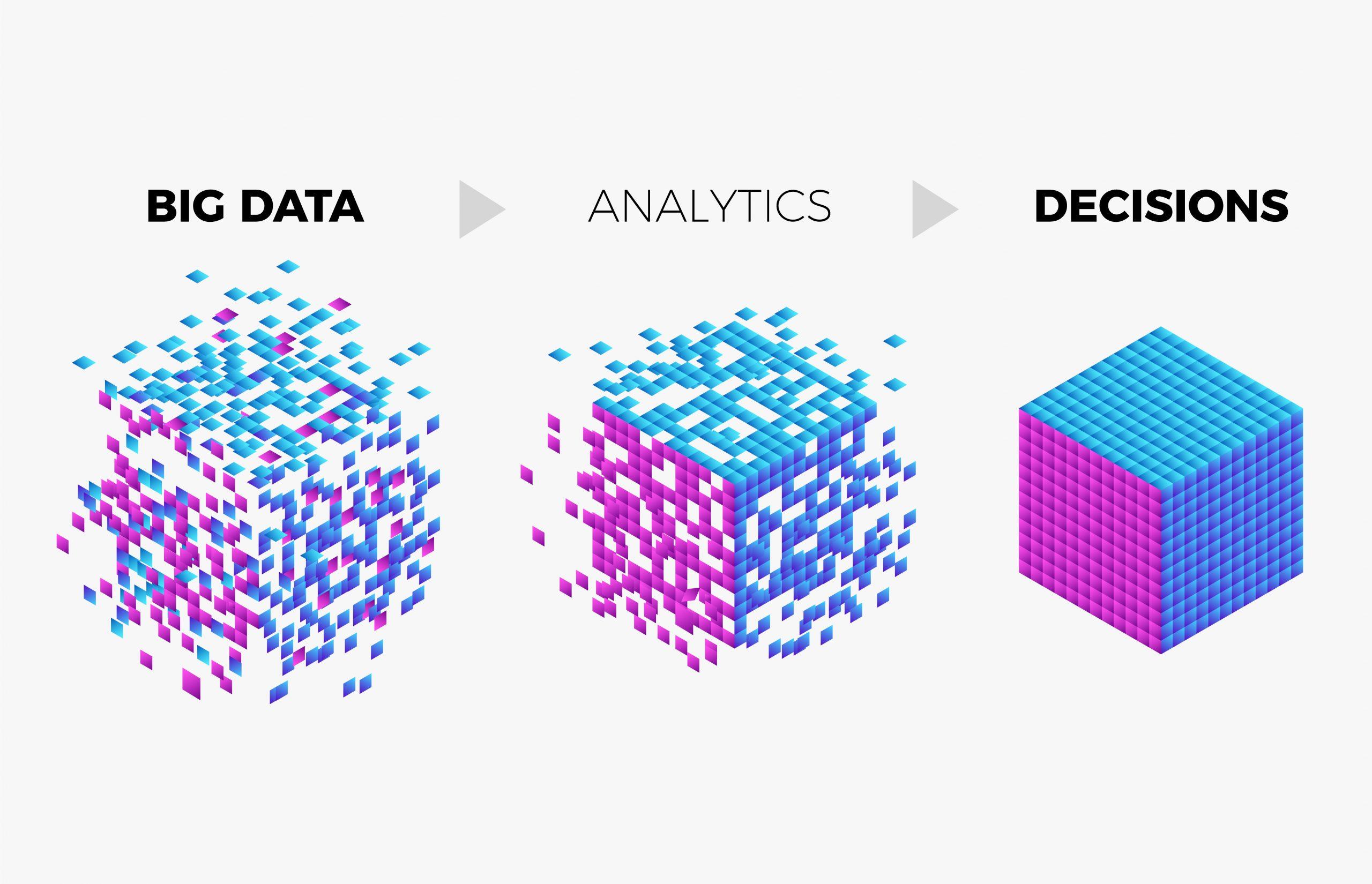 Big Data predictive analytics, data marketing agency